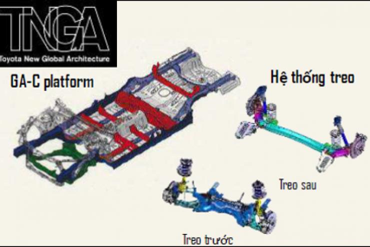 Định hướng thiết kế toàn cầu mới TNGA
